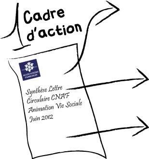 Illustration représentant la circulaire CNAF qui détermine 1 cadre d'action